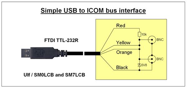 Simple USB - ICOM bus interface, SM7LCB on card reader, usb parts, usb transformer, usb video device class, usb repair, usb layout, usb on-the-go, wireless usb, powered usb, usb relay, windows to go, usb flash drive, usb infographic, usb credit card, usb for ipad, usb hard drive, usb sign, usb chart, usb cd drive, usb serial adapter, usb human interface device class, usb mass-storage device class, usb implementers forum, usb disk drive, usb meme, usb drawing, usb hub, usb symbol, usb hardware, usb zip drive, usb costume, memory card reader, host controller interface,